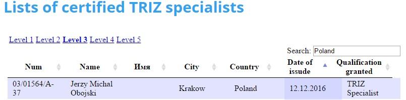 Wypis z rejestru certyfikowanych na MATRIZ poziom 3
